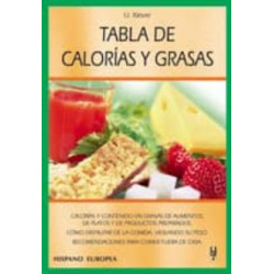 TABLE OF CALORIA AND FATS...